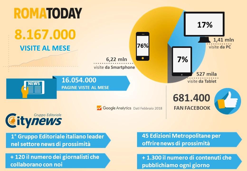 Infografica_Roma-7